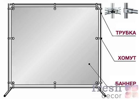 конструкция на баннер 2 на 2 метра